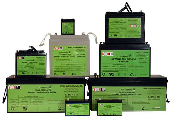 Group of SiO2 Batteries