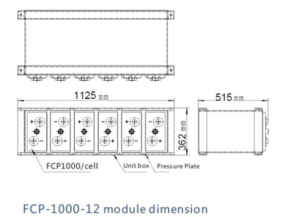 FCP Module Dimensions diagram